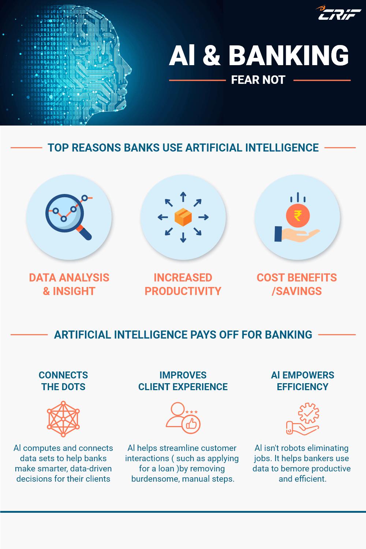 Predictive Analytics in Banking